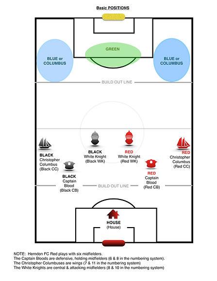 200323_FC_Positions.jpg