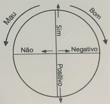 CÍRCULO_DA_PERGUNTA.png