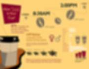 Infographic_Coffee