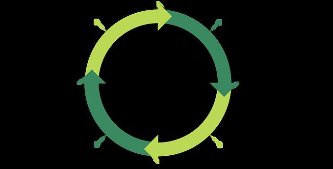cycle vertueux alcelia energie.png