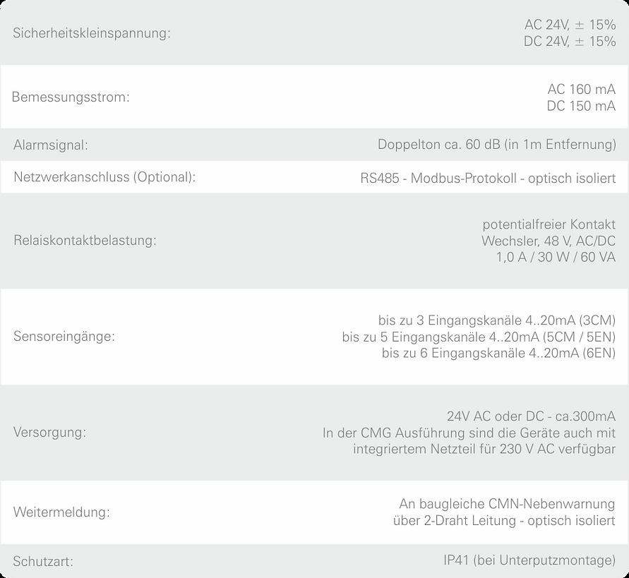 Notfallsignalgerät_CM.png