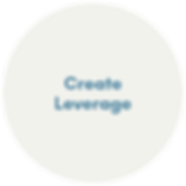CREATE LEVERAGE.png