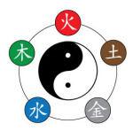 7 Junho-Fusão dos cinco elementos