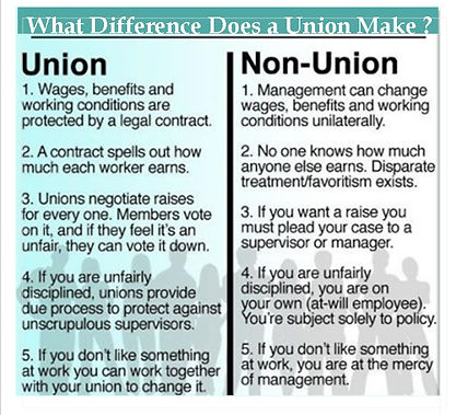 Difference With a Union.jpg