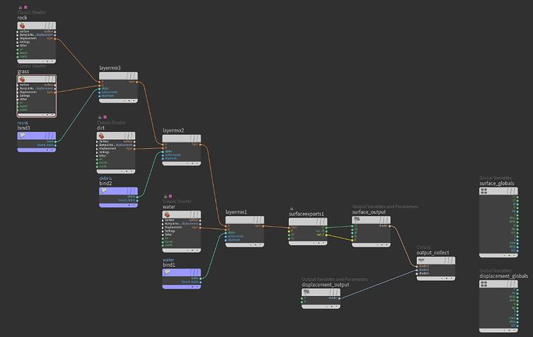 nodeGraphforTexture.png