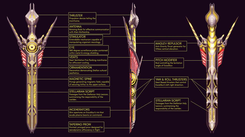 Excalibur Design Functions