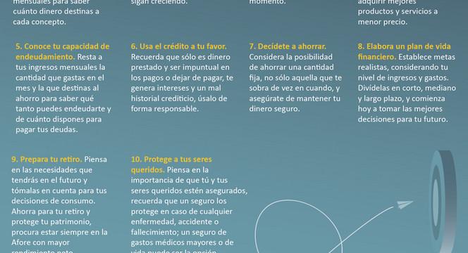 12 Uvas, 12 pROPÓSITOS FINANCIEROS