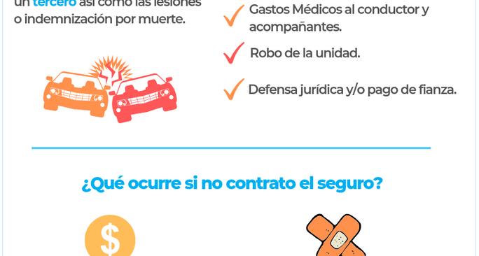 Multa de 4 mil pesos por no contratar seguro obligatorio de autos