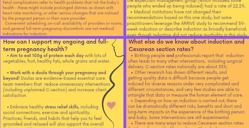 Elective Induction at 39 weeks? Handout for navigating assumptions of the ARRIVE trial...