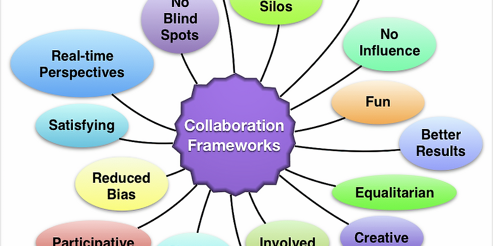 High Collaboration Frameworks for Managers