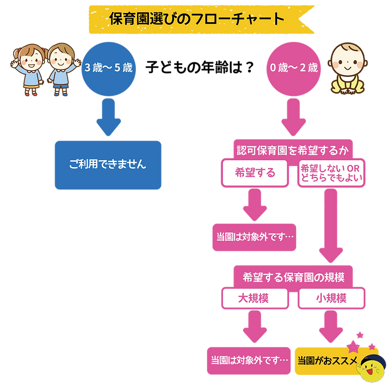 フローチャート-min.png