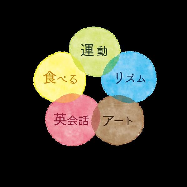 五感-min.png