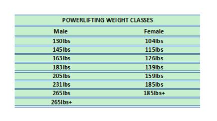 PR weight class.png