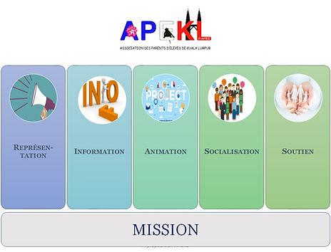 Mission APEKL FR.jpg