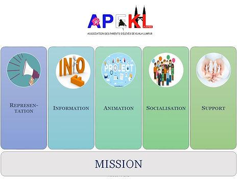 Mission APEKL UK.jpg