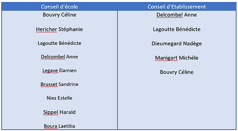 Liste candidats.png