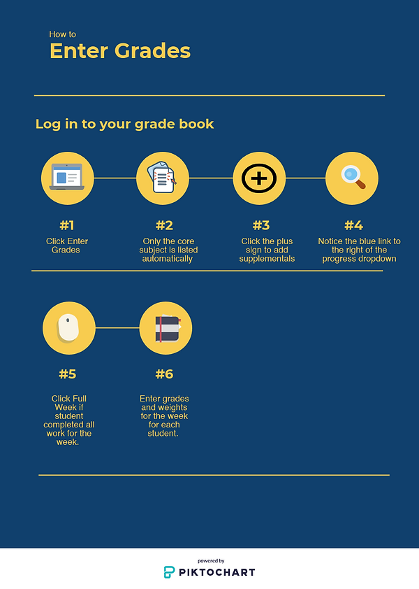 grade-book-how-_32405873 (1).png