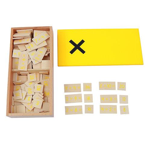 Caja de ecuaciones de multiplicación