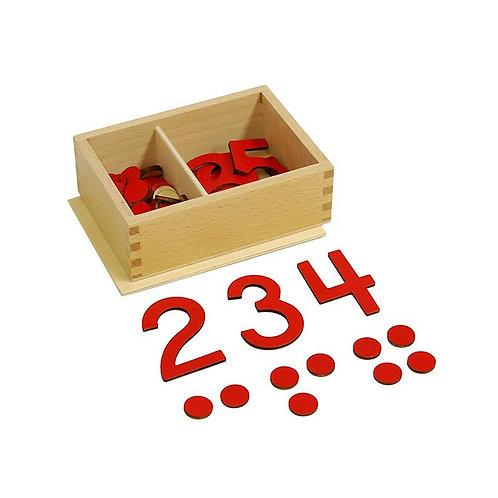 Números y botones contadores