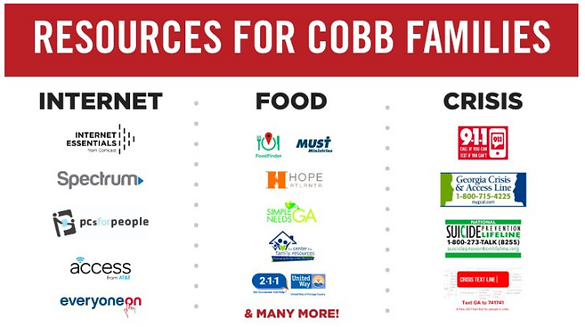Resources for Cobb Families.PNG