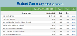 act 3.1_small_budgets.png