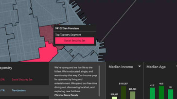 What Your  Zip Code Says About You