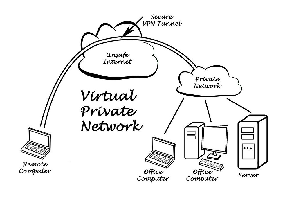 VPN final.jpg