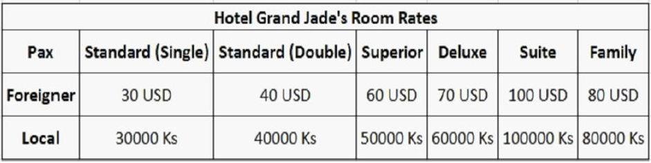 hotel room rate.jpg