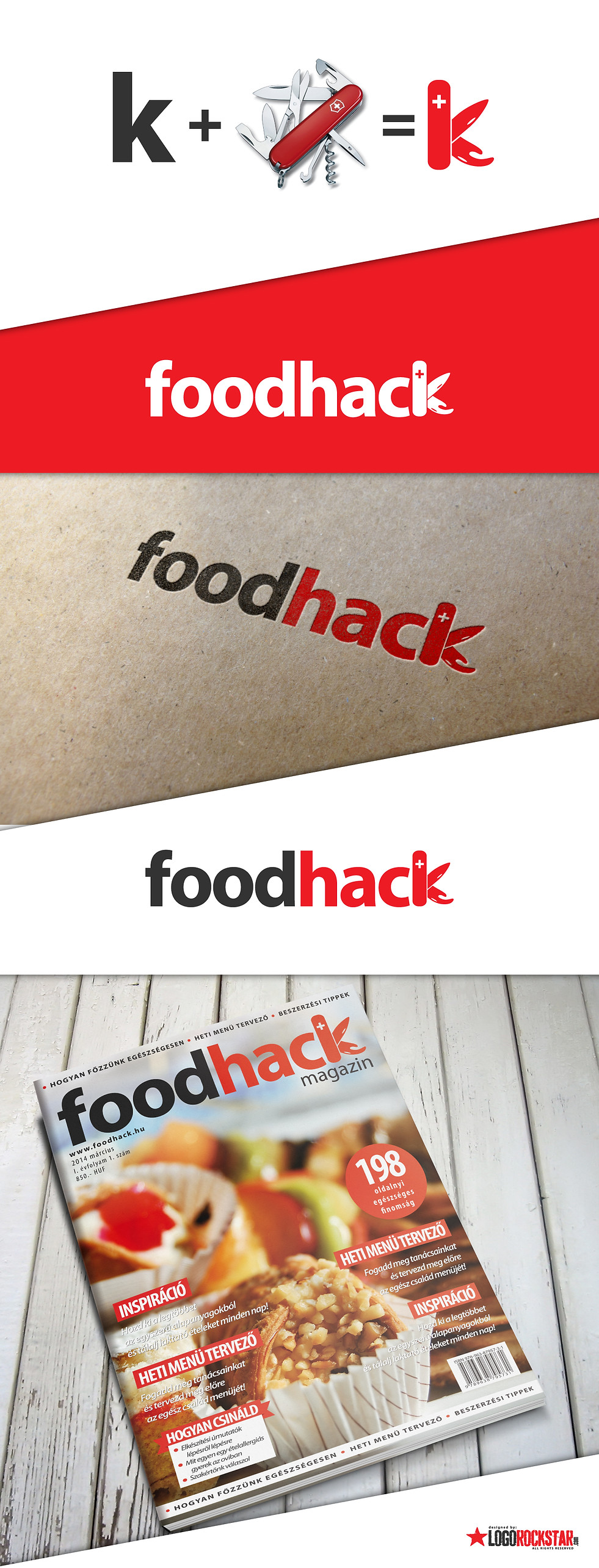 logorockstar foodhack prezi