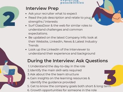 💥Kinetik Hiring | Market Bytes | Graduates planning a career in Digital💥