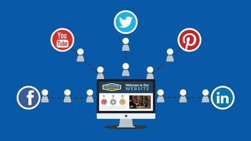 Video Content Marketing Videos