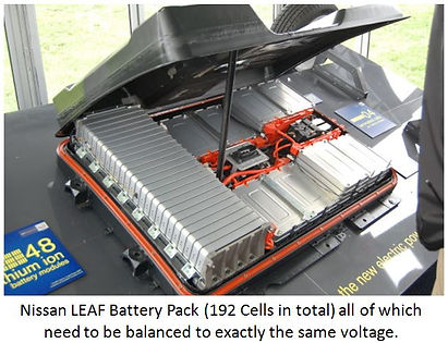 Battery Management System BMS Nissan LEAF EVSE