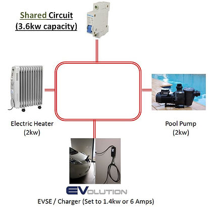 EVSE Shared Circuit Charger 6 Amps