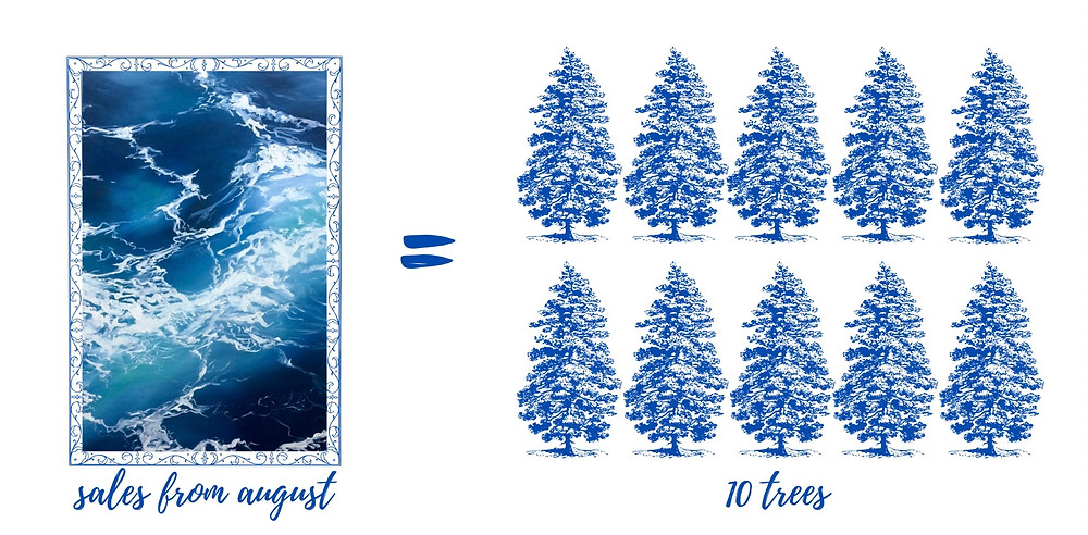 10 trees will be planted for every painting or print sold going forward