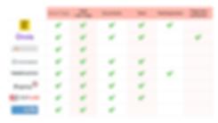 Tabel koppelingen.001.png.001.png