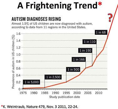 autism-chart-clear-hockey-stick_orig.jpg