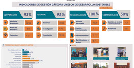 Informe de resultados 2019