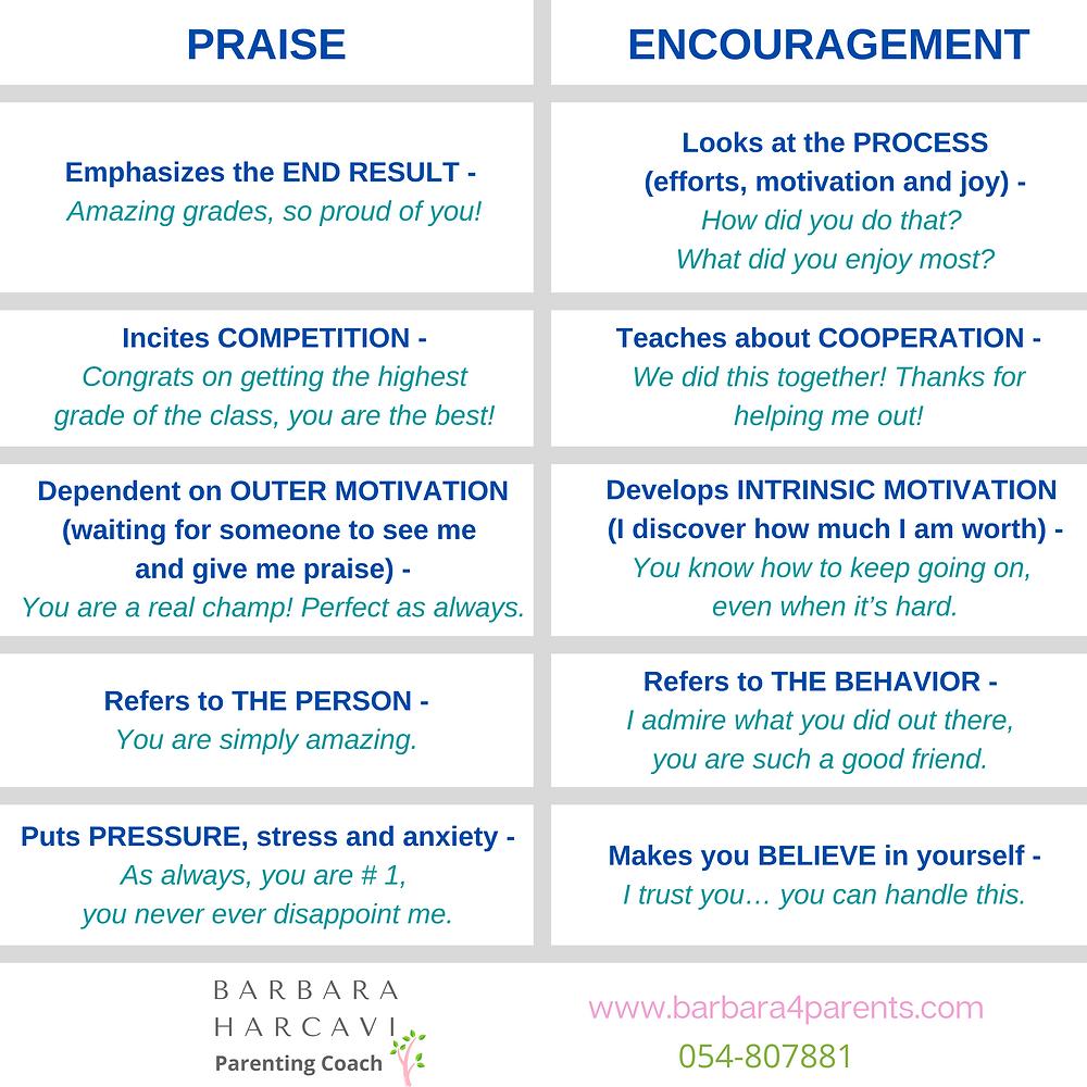 praise or encouragement