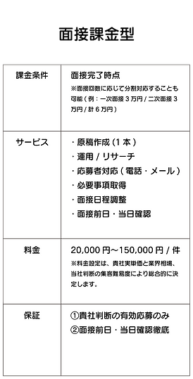 AGEhp 採用アウトソーシング画像3_アートボード 1-02.png