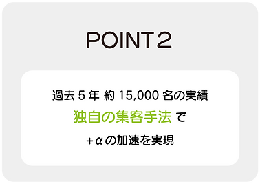 AGEhp 採用アウトソーシング画像2_アートボード 1-02.png
