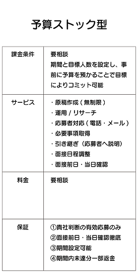 AGEhp 採用アウトソーシング画像3_アートボード 1-03.png