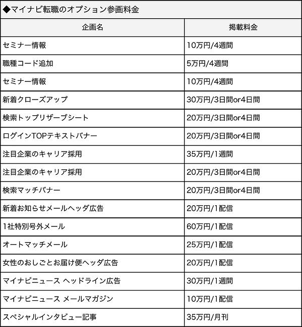 スクリーンショット 2021-06-02 16.54.15.png