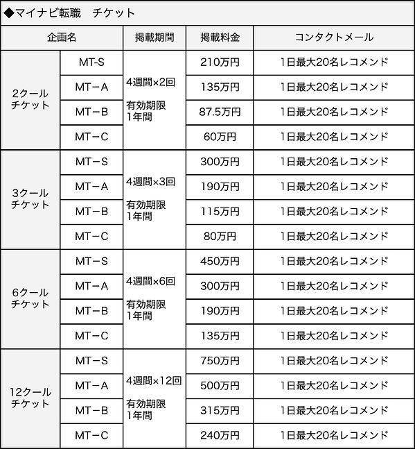 スクリーンショット 2021-06-02 16.54.33.png