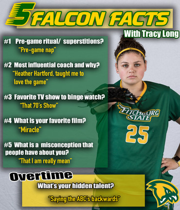 Fitchburg State 5 Falcon Facts Instagram Post | April 2018