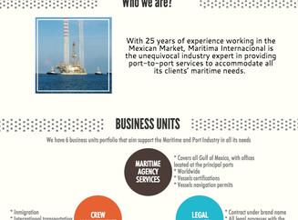 Marítima Internacional: Infografía