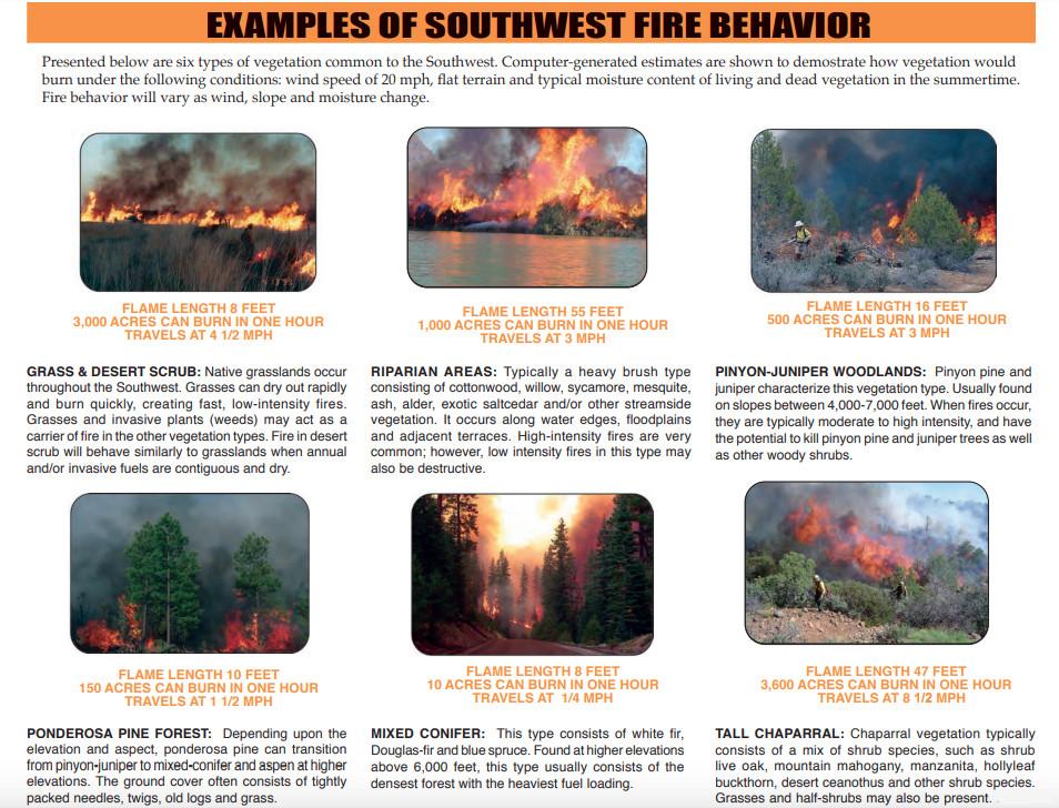 fire protection services Prescott AZ