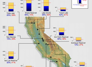 Coping with the California Drought: The Latest on Our Water Reservoirs & the 2016 Drought Contin