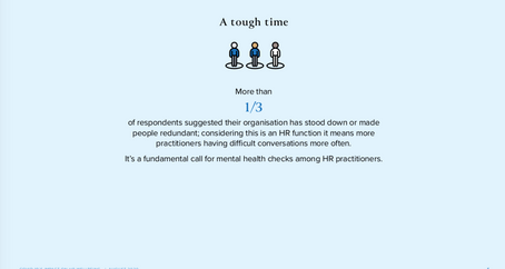 AHRI's COVID-19 & HR' Wellbeing Report Sept 2020
