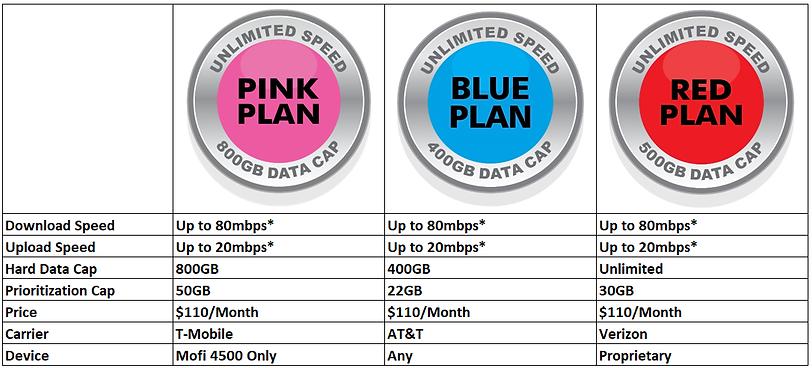 Plan Comparisons 11.png