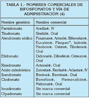 BIFOSFONATOS LISTA.jpg